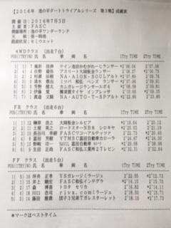 池の平シリーズ第3戦結果速報